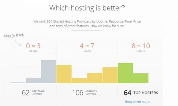 Free Hosting Provider for WordPress Sites